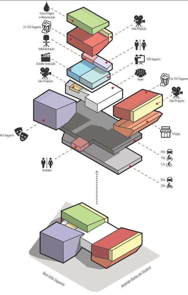 Perspectiva explodida e2 pinterest architektur for Architektur design studium