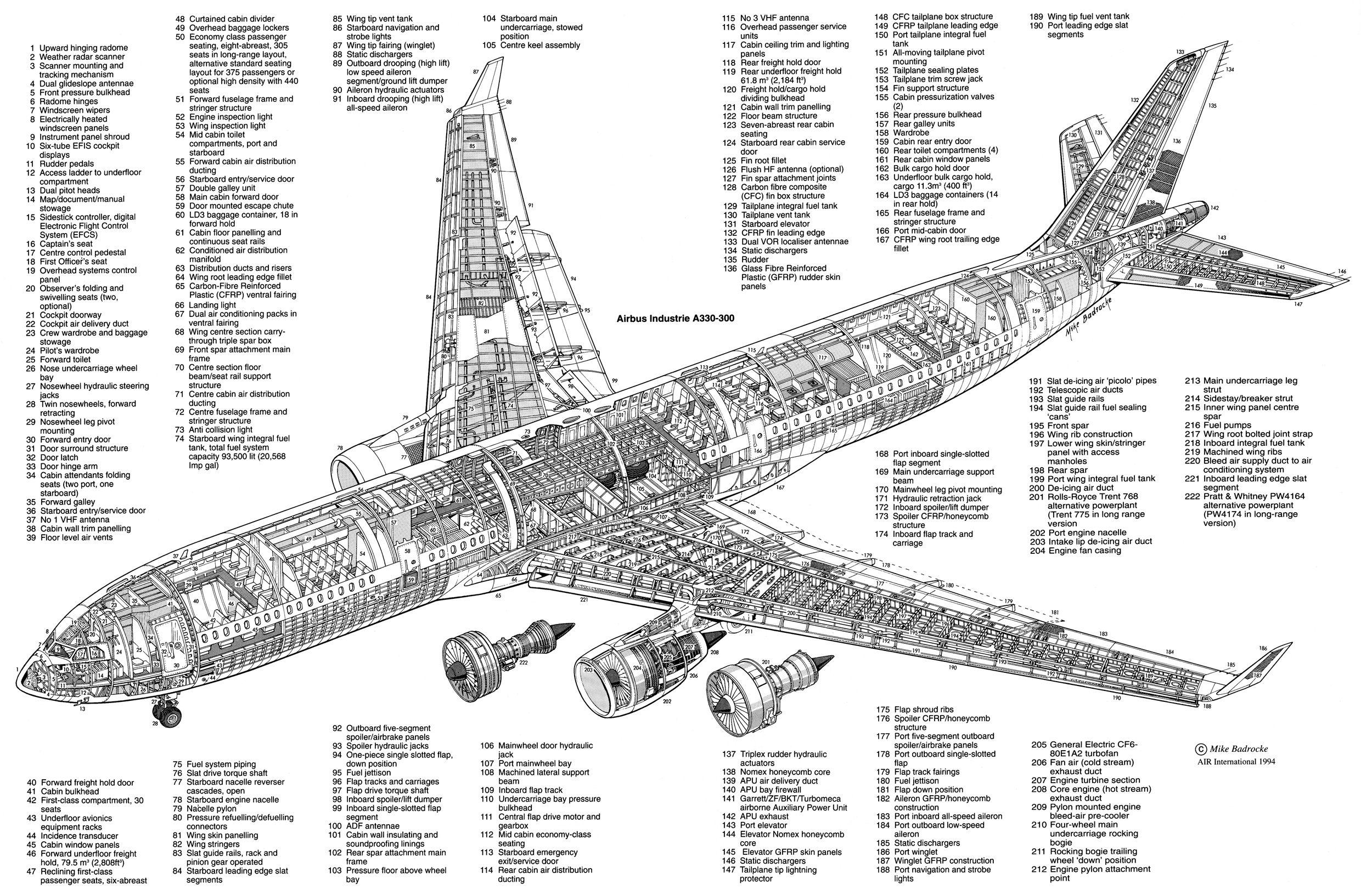 F 15 E Strike Eagle Cutaways Ed Forums Aero Modelos