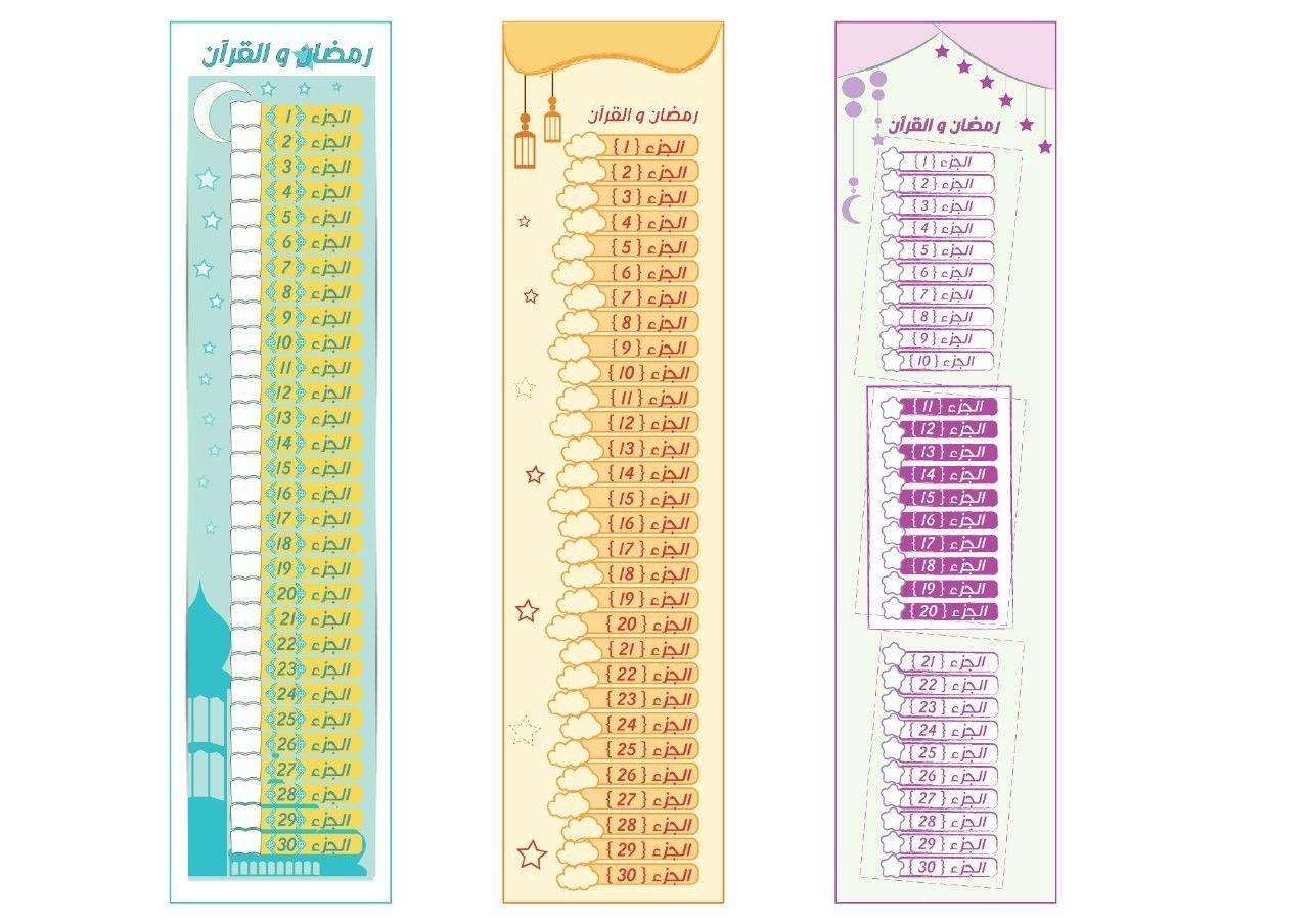Pin By Hlaa Om On رمضان Ramadan Diagram Periodic Table