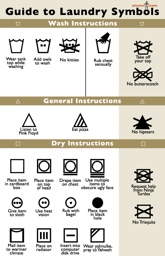 Finally A Laundry Symbol Guide That Makes Sense Heehee Yarn