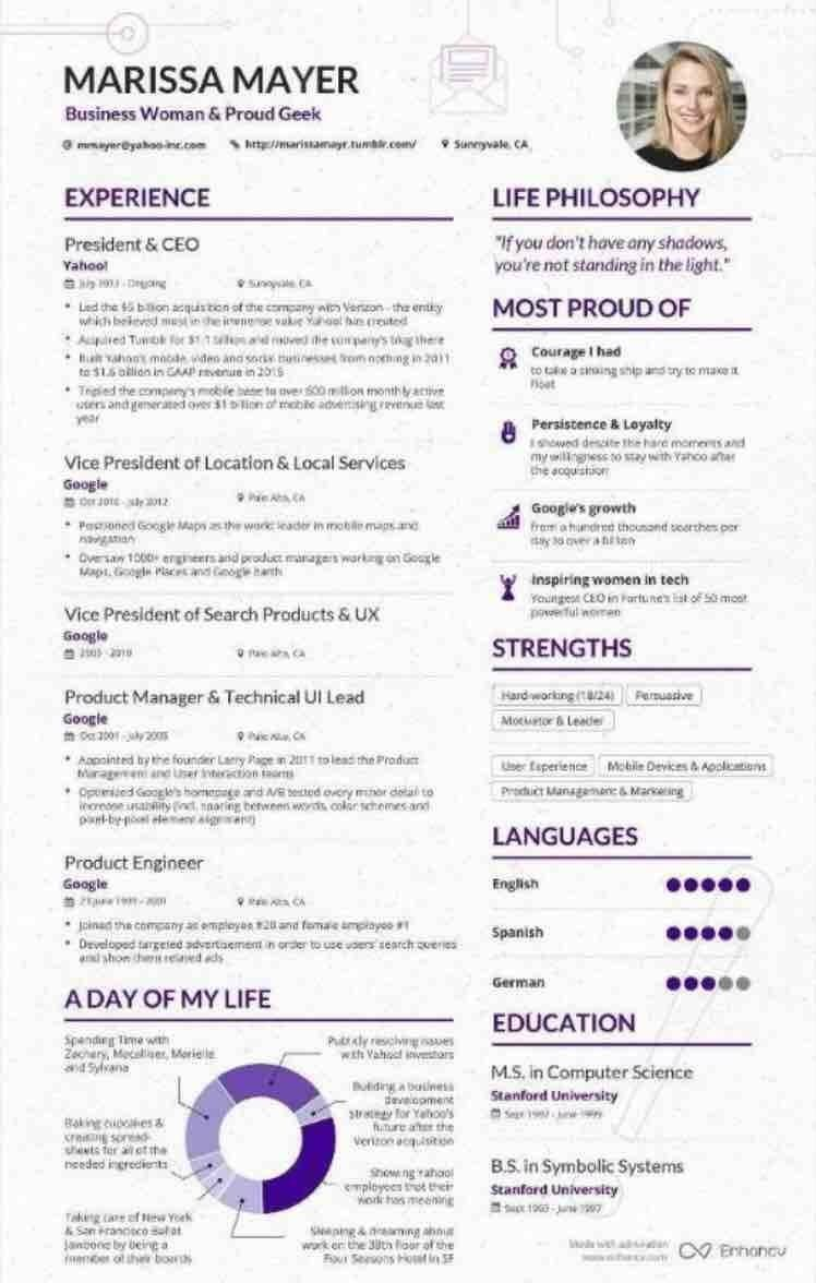 Linked In Resume 4 Welcome  Linkedin  Leadership  Pinterest