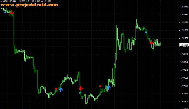 The Classic Turtle Trader Indicator Classic Turtle