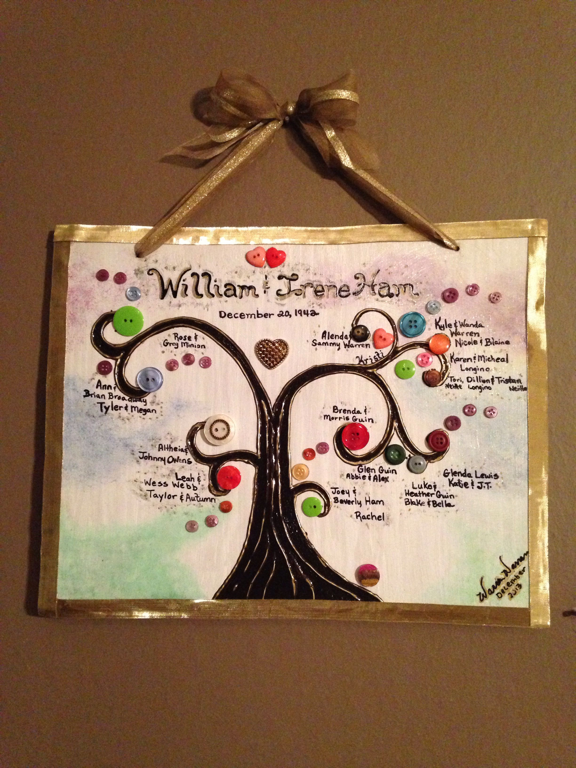 Painted family tree w ribbon and buttons family tree poster button family