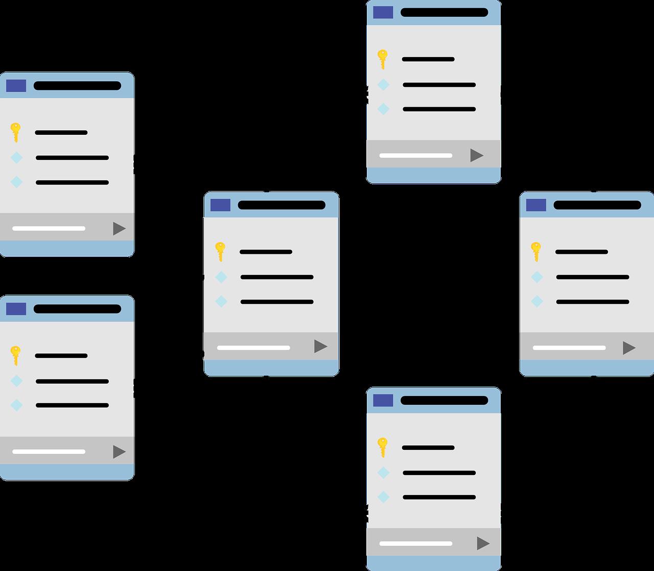 Tabelas de Banco de Dados MySQL