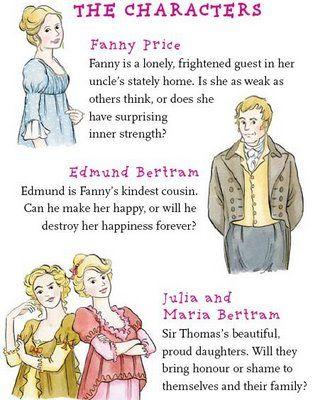 Mansfield Park Jane Austen Libros