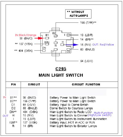 ford light switch wiring diagram  wiring diagram series