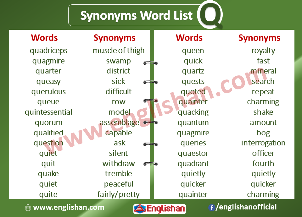 Synonyms Word List Q Synonyms List A To Z With Example Sentences And Pdf Vocabulary Words Synonyms And Antonyms Word List