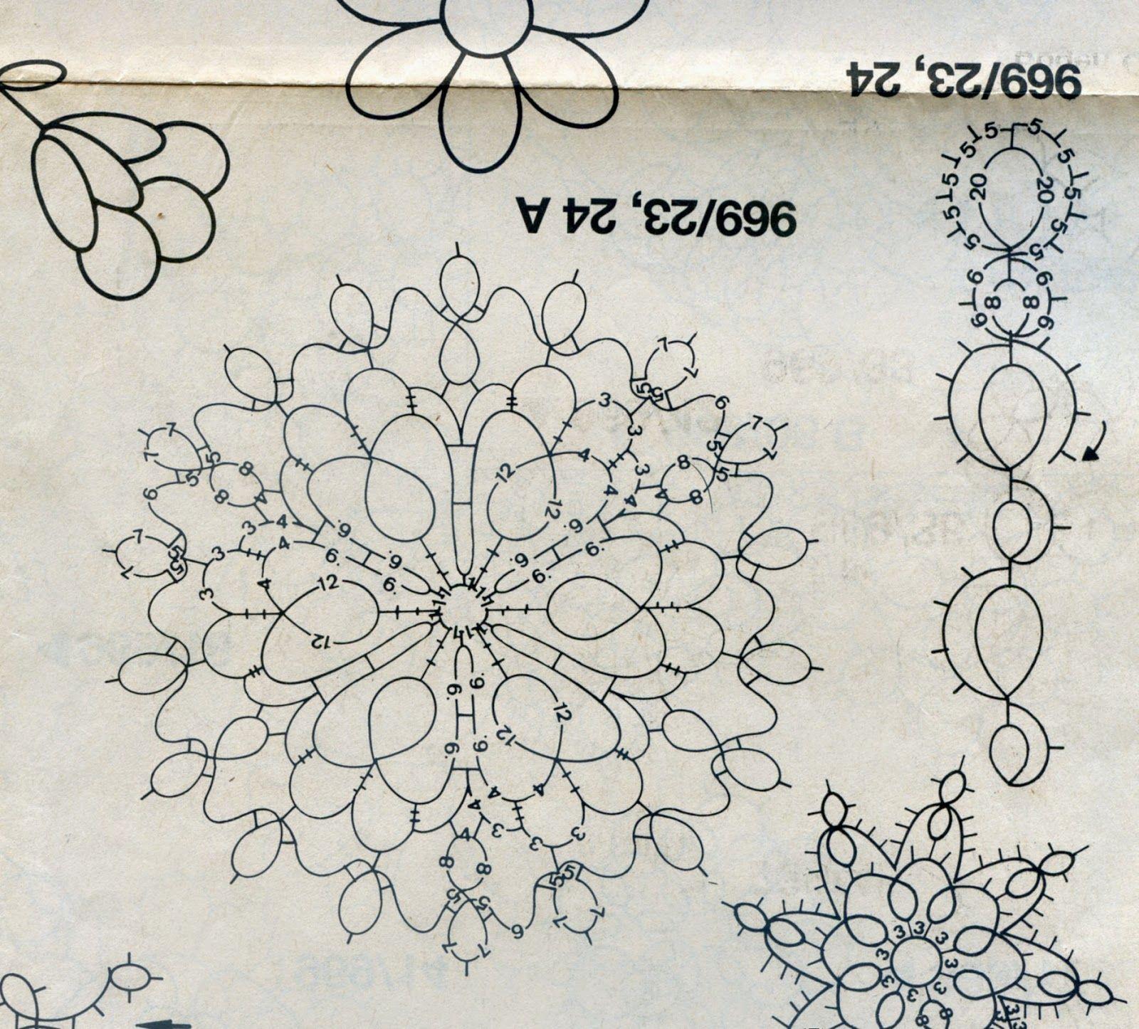 davvero comodo immagini dettagliate vende img050.jpg (1600×1446) | Tutorial merletto, Schema, Chiaccherino a ...