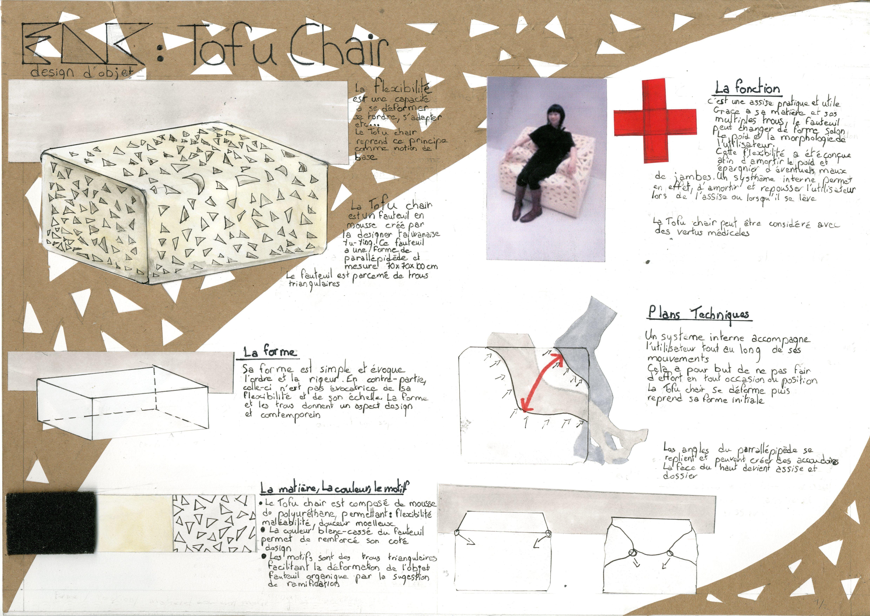 Planche Recherche Appliques Tofu Chair Et Carte De Visite 1 2 Fait A LEBTP Vincennes