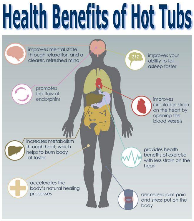 Health Benefits Of Hot Tubs And Spas Hottubworks Spa Hot Tub Blog Pools Pinterest Hot