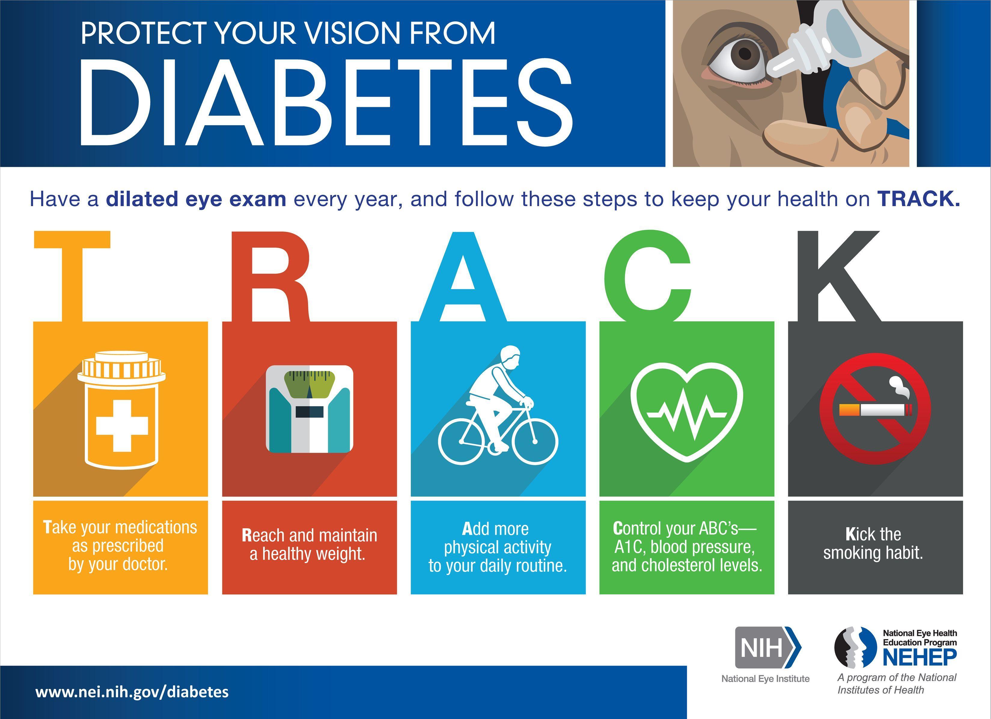 Pin On Diabetes Treatment