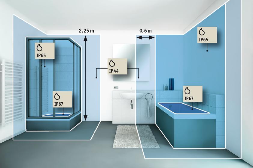 Beleuchtung Furs Badezimmer Ideen Und Tipps Badezimmer