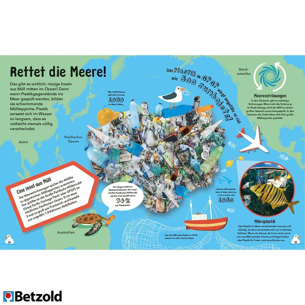 So viel Müll Infografik, Deutsche akademie und Buch tipps