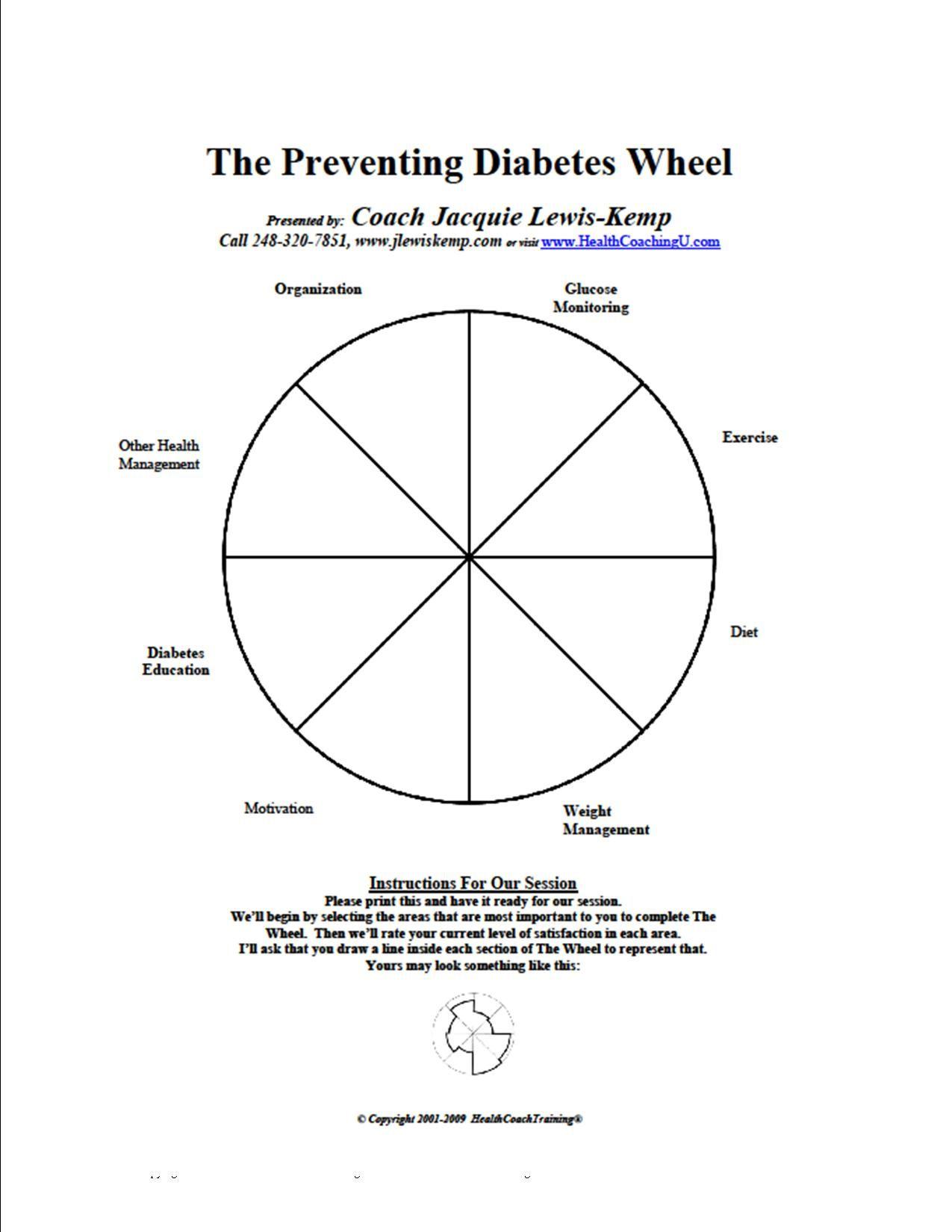 Nurse Coaching Wheel