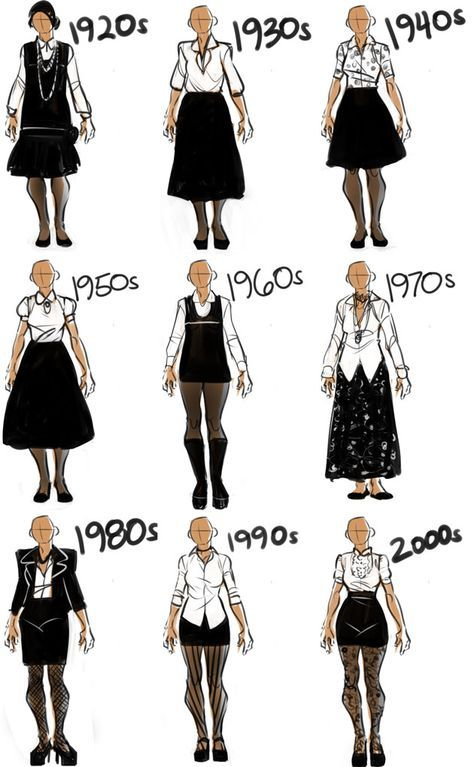 Hemlines Through the Ages A Visual Representation  theFashionSpot is part of Fashion silhouette - Image via dredsina tumblr com Came across this cute timeline of silhouettes by decade, from the 1920s on  Posted by Dredsina on Tumblr, each style is a variation on a formal white shirt, black skirt, black shoes and hosiery (the 70s look skips the pantyhose)  People are always talking about the way hemlines jump up