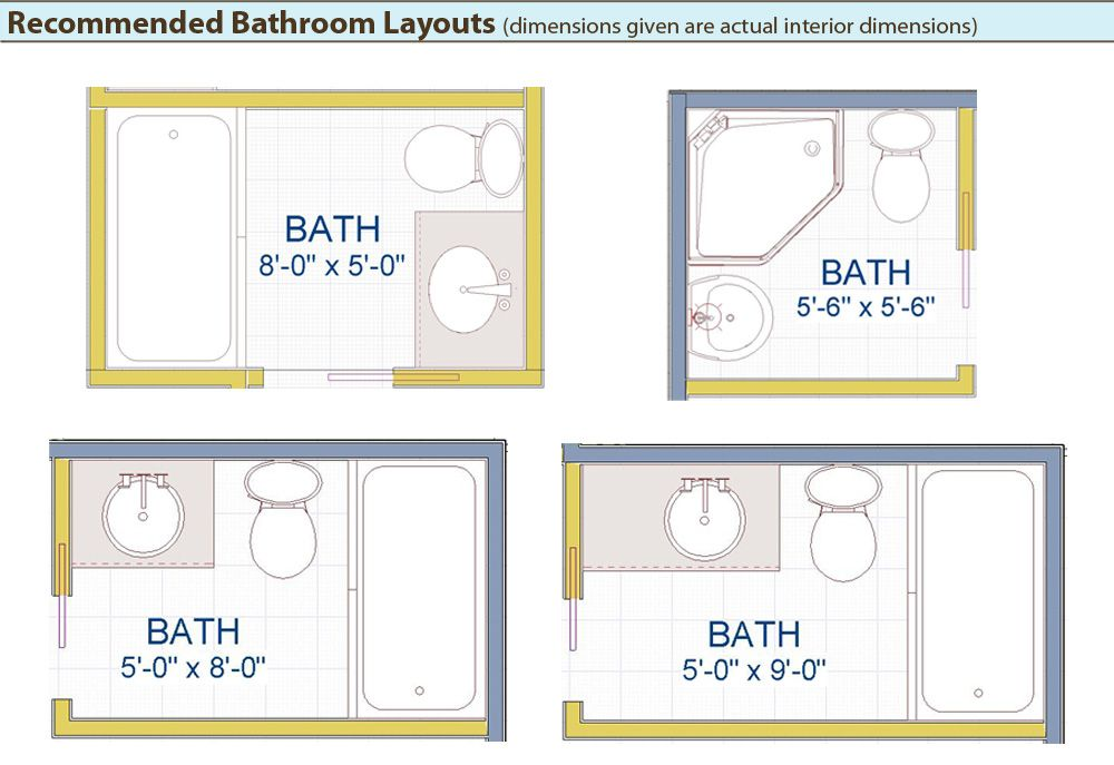 4 X 9 Bathroom Layout. Youll Need To Squeeze A Lot Into Your Tiny House Bathroom See Ideas And Recommendations For Toilets Hot Water And Ventilation