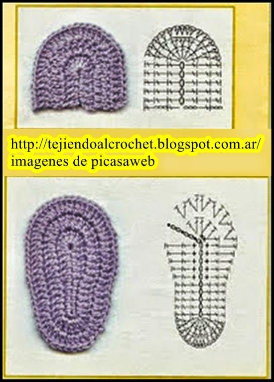crochet fabric , CROCHET - GANCHILLO - PATRONES - GRAFICOS: ZAPATOS ...