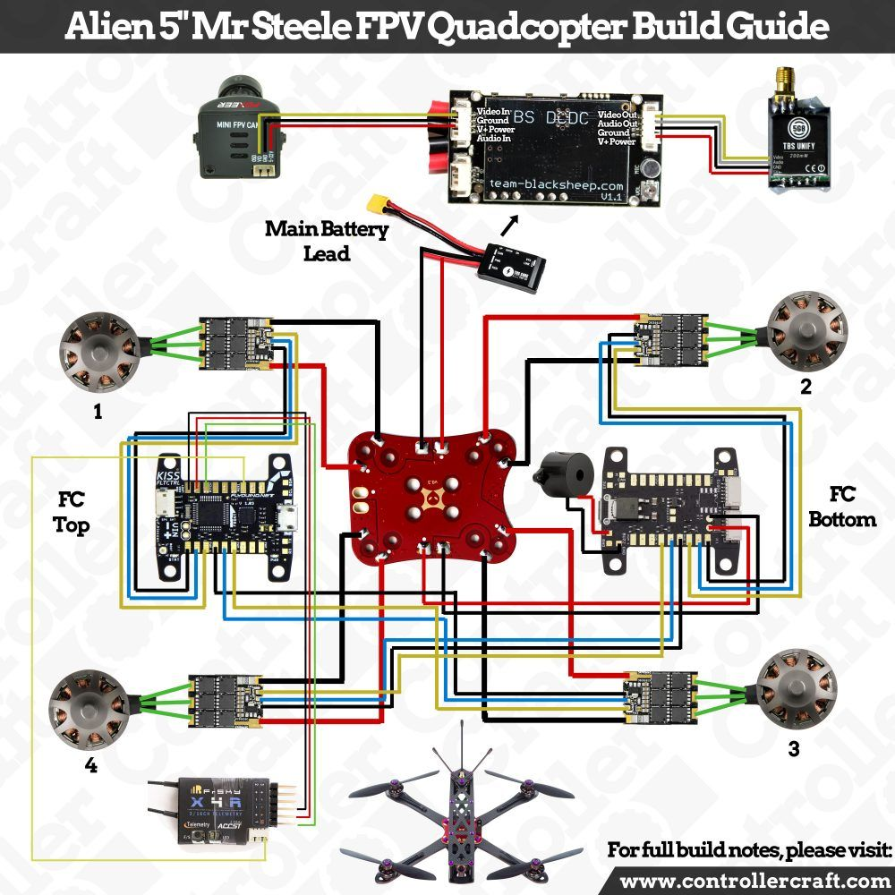 "Controller Craft Alien 5"" Mr Steele Wiring Diagram Drone Quadcopter,  Drones, Diagram"