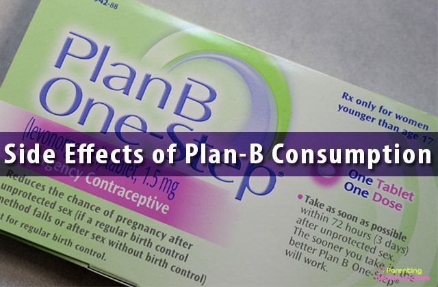what are the side effects after taking plan b spottingafterplanb spottingaftertakingplanb