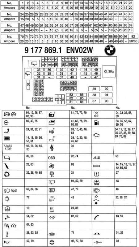 E92 Fuse Box - Jp Wiring Diagram for Wiring Diagram SchematicsWiring Diagram Schematics