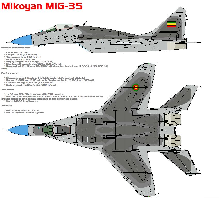 MiG-35 By Bagera3005.deviantart.com On @deviantART