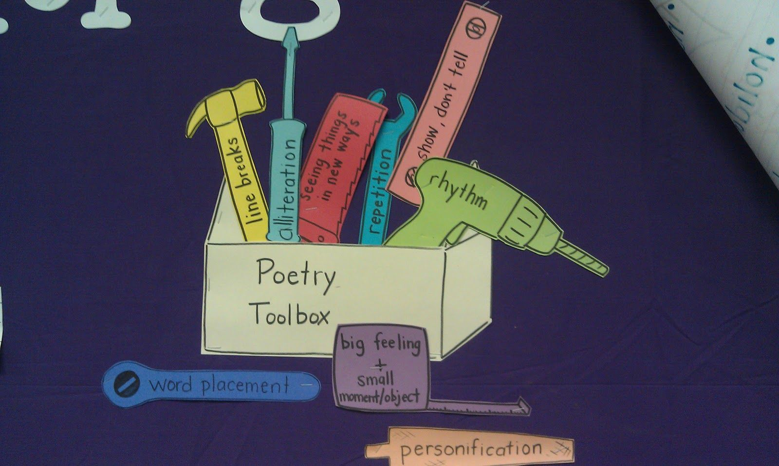 We Are Wrapping Up A Unit About Writing Poetry We Have