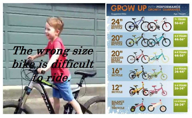 Kids Bike Sizing How To Get The Right One With Images Kids