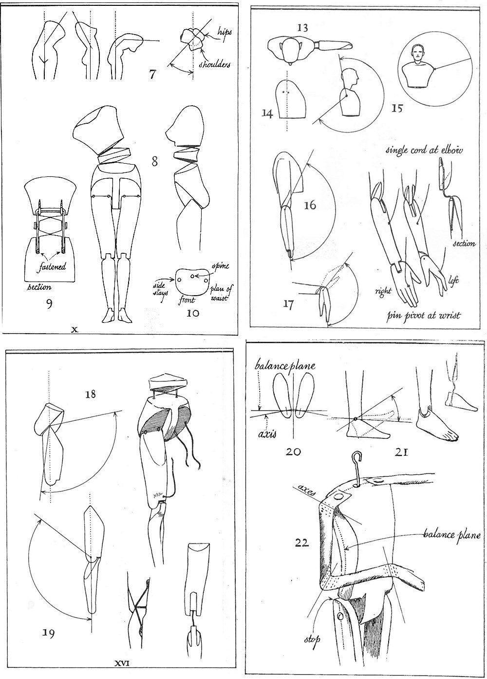 Esqueleto Titeres Y Marionetas Titeres Fabricación De Marionetas