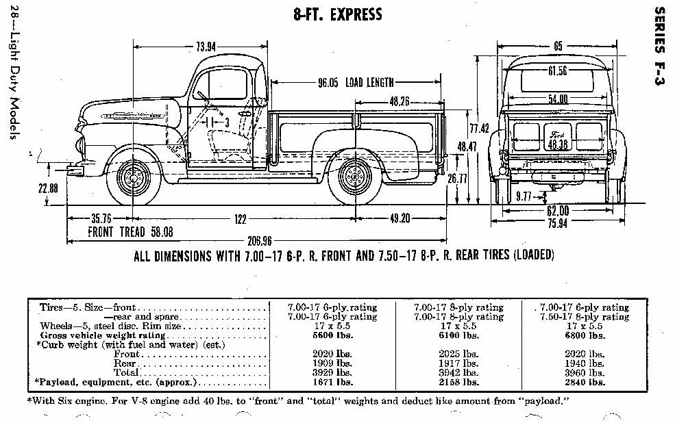 wiring diagram for 1949 ford f1 wiring automotive wiring diagram 1952 Plymouth Wiring 1951 ford f5 wiring diagram