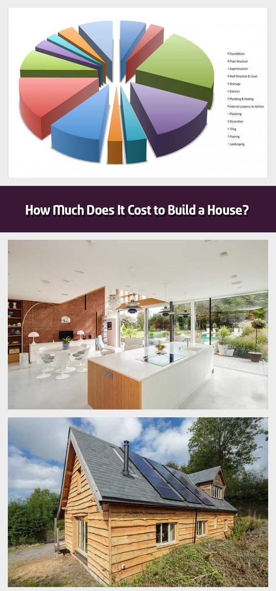 How Much Does It Cost to Build a House? - Understanding ...