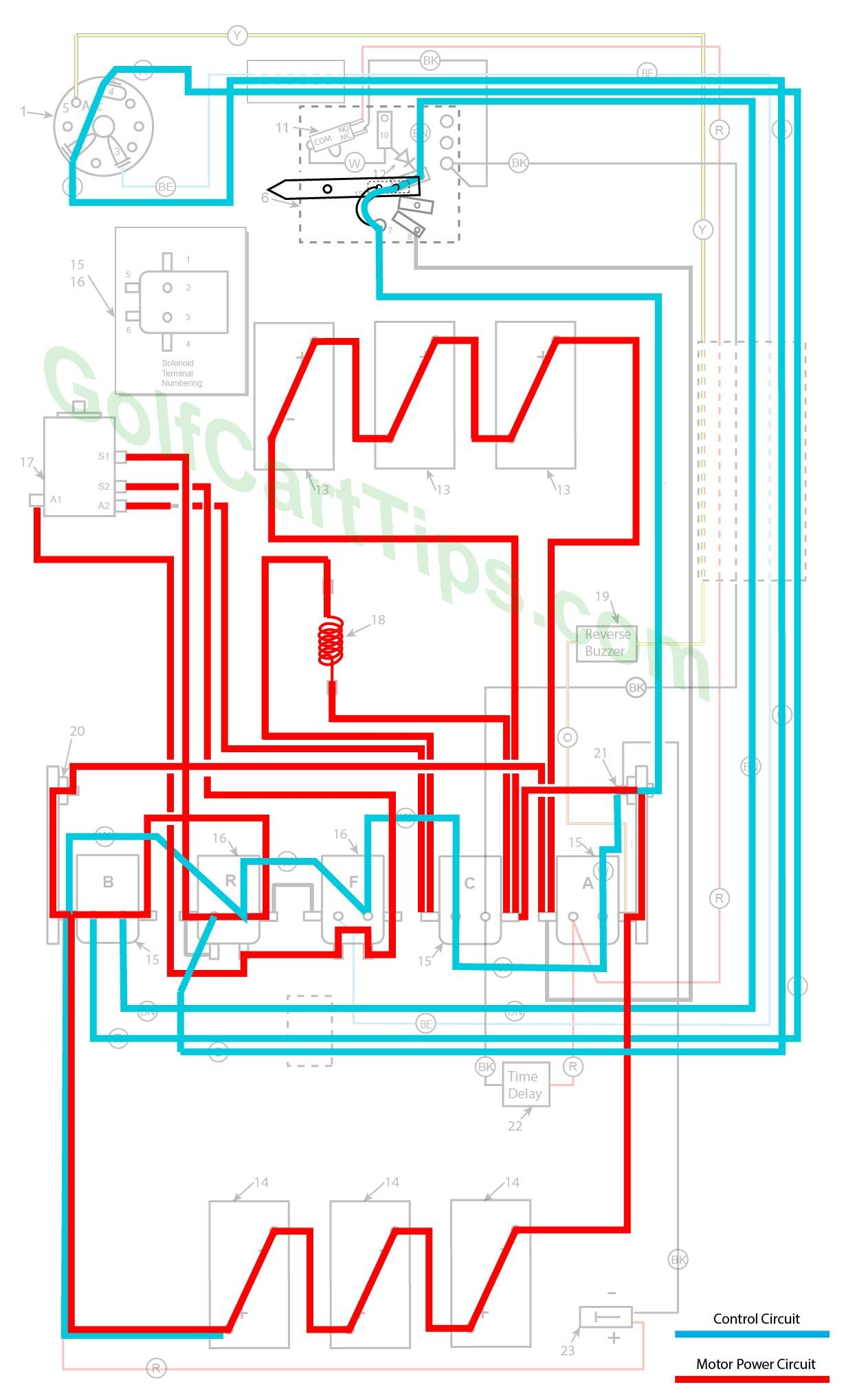 Wiring Diagram For Harley Davidson Golf Cart. Golf Cart ... on