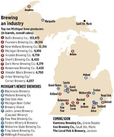 Michigan S Beer Boom For Craft Brewers The Glass Isn T Just Half