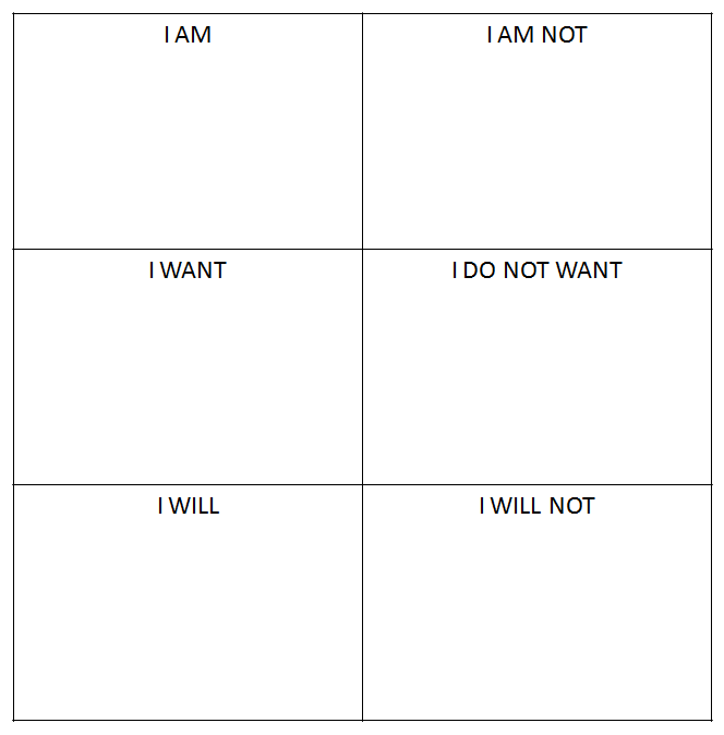 Setting personal boundaries worksheet from rectherapyideas ...