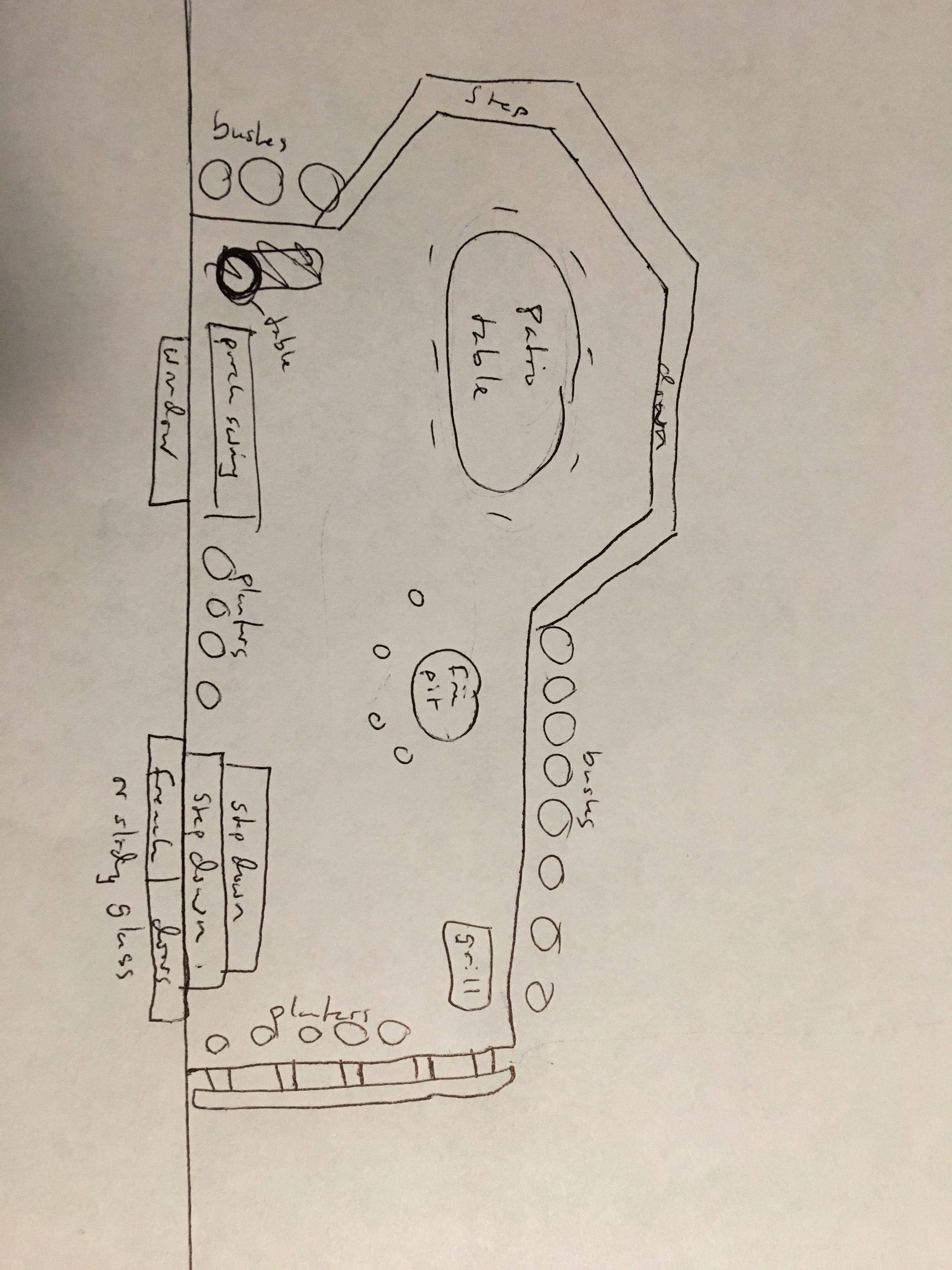 Patio Blueprint Blueprints Male Sketch Backyard