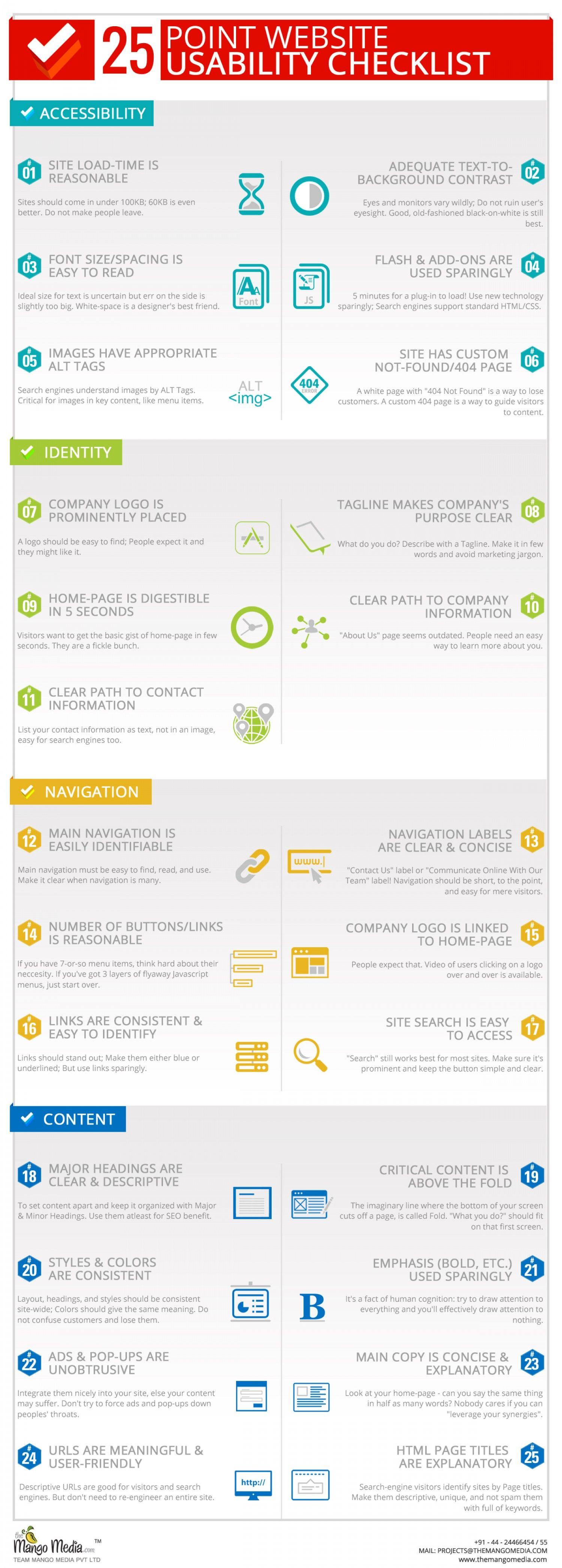 The 25 Point Website Usability Checklist Web Design Tips Website Checklist Web Development Design