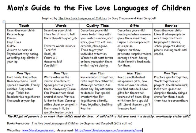 Five Love Languages of Children...