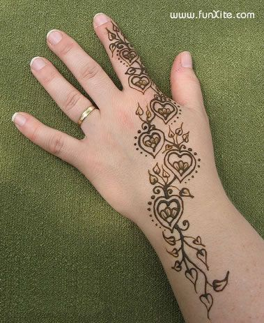 رسم حناء Henna Designs Hand Latest Henna Designs Mehndi Designs