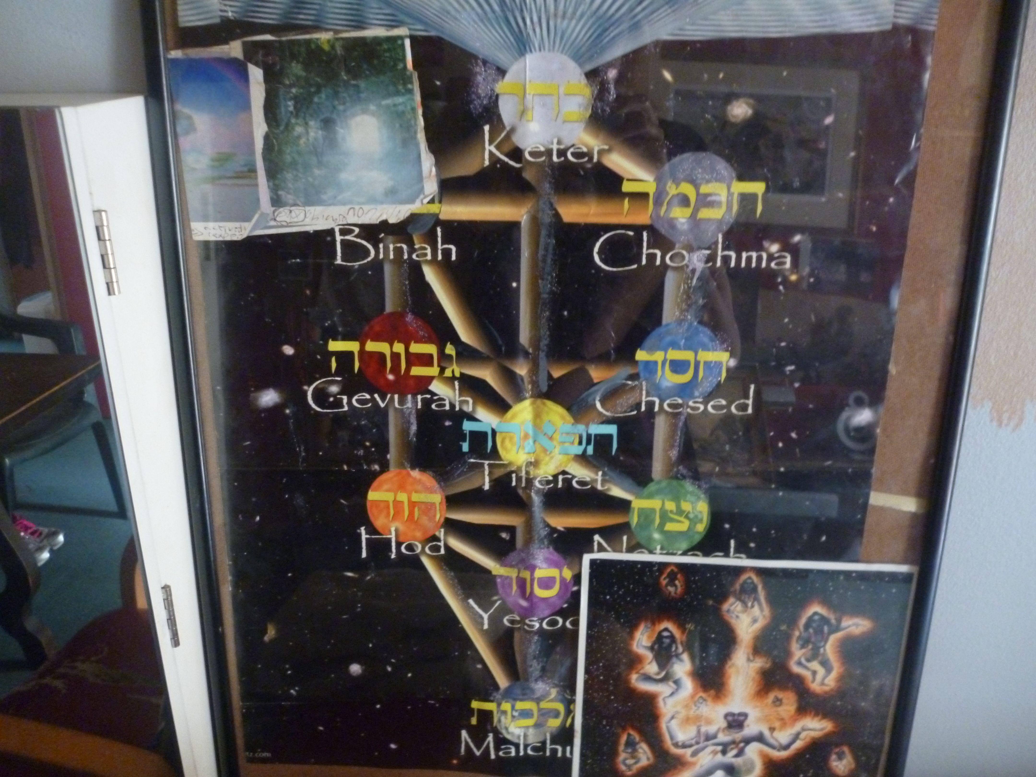 tree of life #kabbala with Shiva nataraja cosmic dancer poster from #HareKrishna store