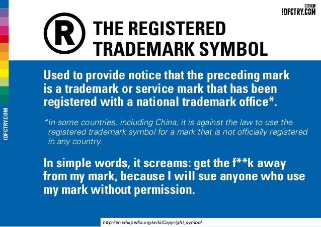 Idfctry R The Registered Trademark Symbol Used To Provide Notice
