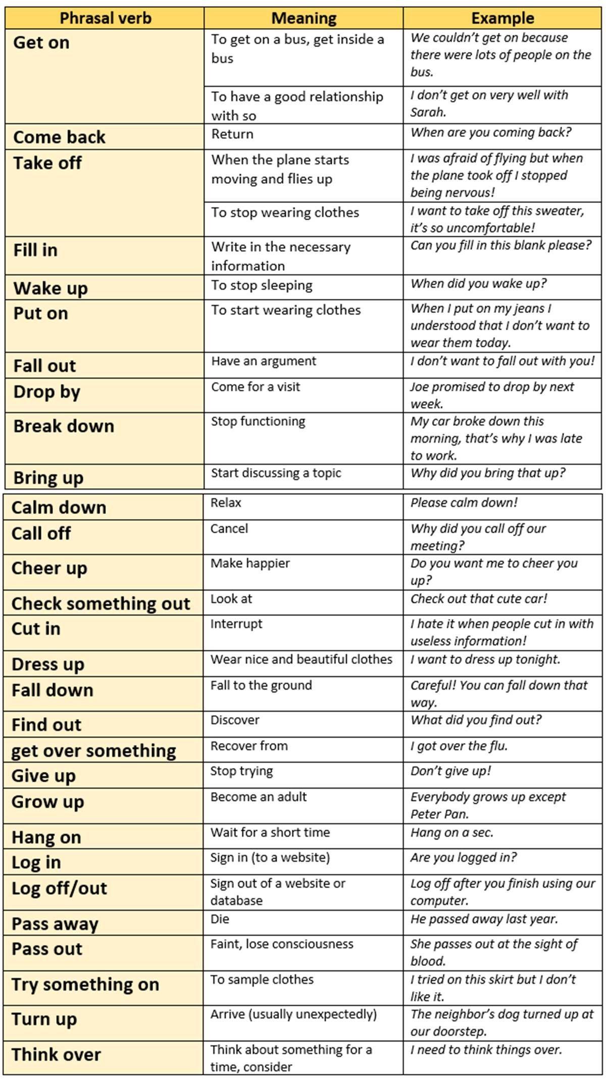 Resultado De Imagen Para Phrasal Verbs List