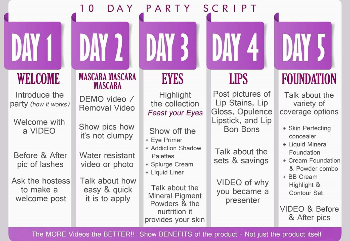 Part 1 Of 10 Day Party Script Www Youniqueproducts Com Sarahcroft