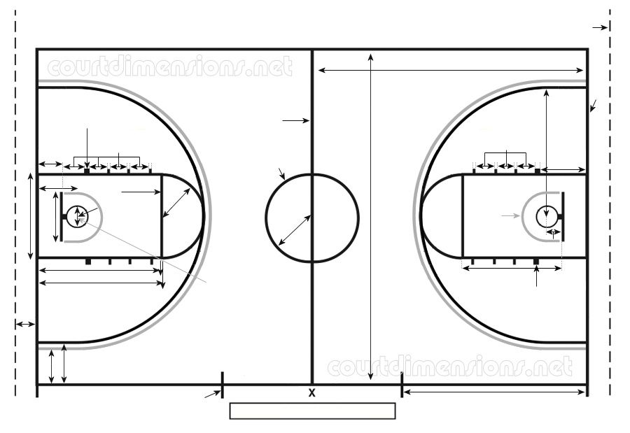 Basketball court dimensions measurements lagar for Dimensions of basket ball court