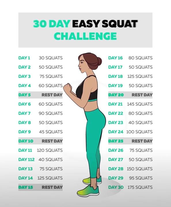 20 de zile challenge de slăbire