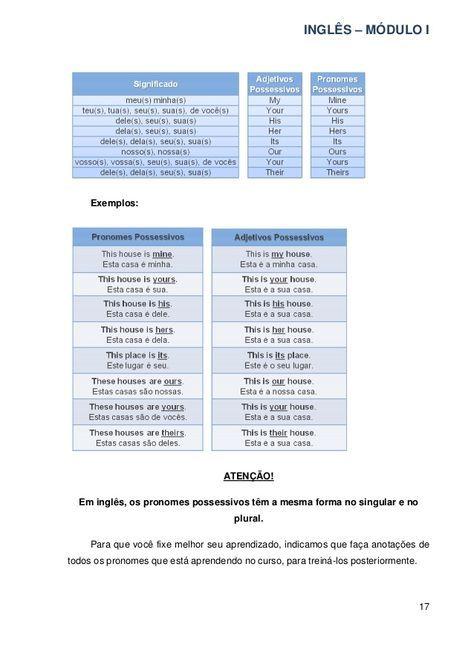 Ingles Modulo I 17 Exemplos Atencao Em Ingles Os Pronomes