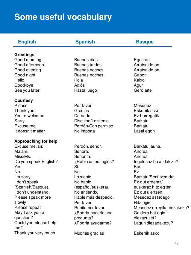 image result for greetings in spanish worksheet espa241ol