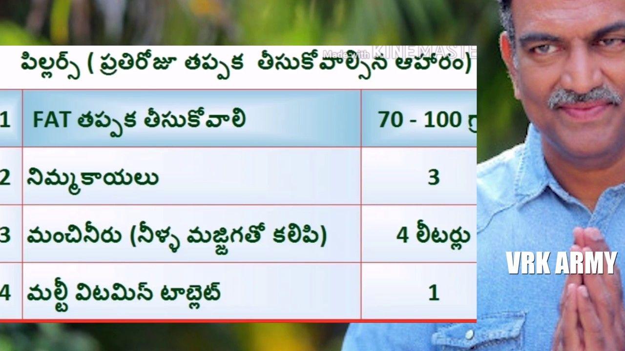 Veeramachaneni ramakrishna diet plan program weight loss diabetes cure also rh pinterest