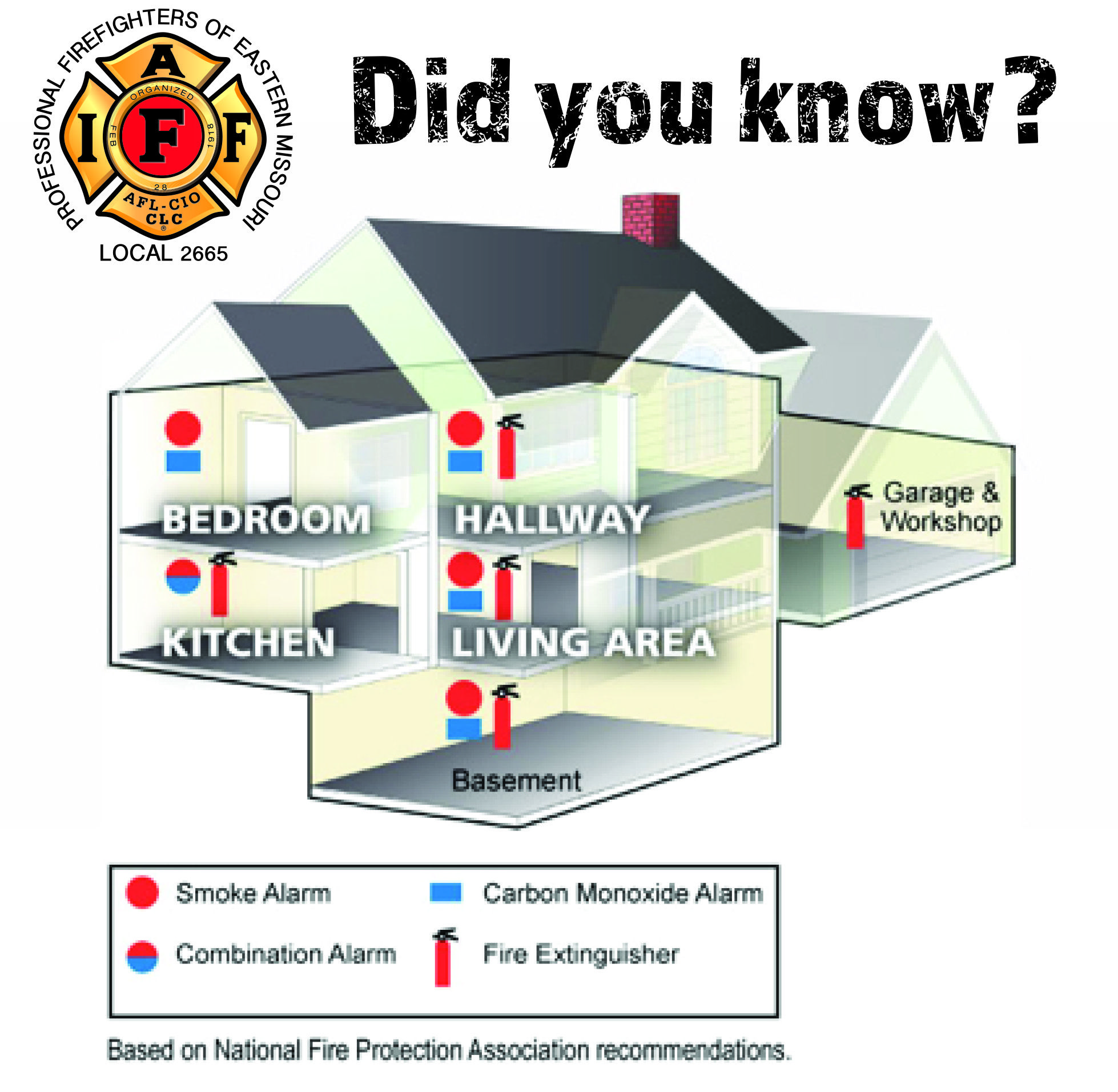 Pin by PFEM2665 Firefighters on Home Safety Checklist