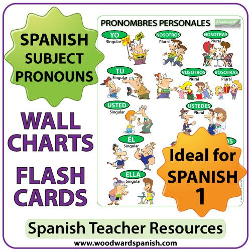 English In Italian: Spanish Subject Pronouns Wall Charts