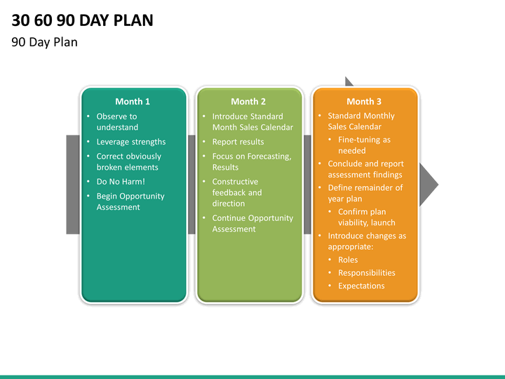 Day Plan Template Day  Tools  Resources