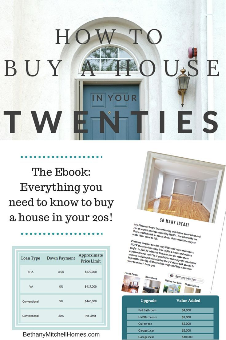 How to buy a house in your twenties free ebook pinterest house bethany mitchell homes how to buy a house in your twenties free ebook fandeluxe Images